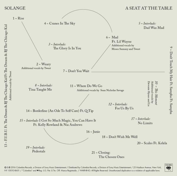 solange-tracklist-2016-600x596