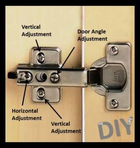 adjust a cabinet hinge