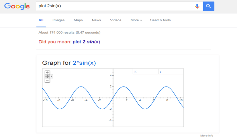 plot-graph