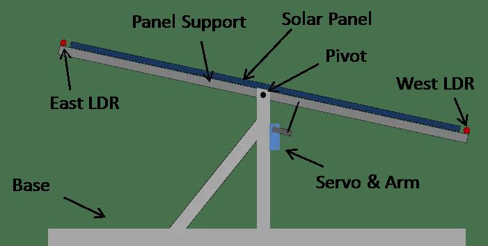 solar-tracker-stand-design