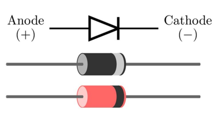 polarity of a diode