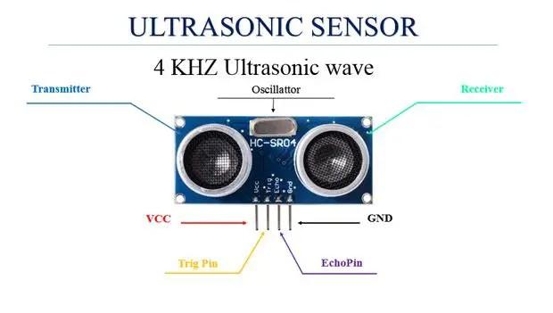 hc-sr04 ultrasonic sensor diagram