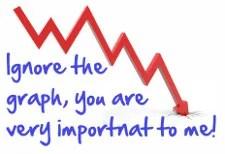 Ignore the graph ... © Kovaleff   Dreamstime.com