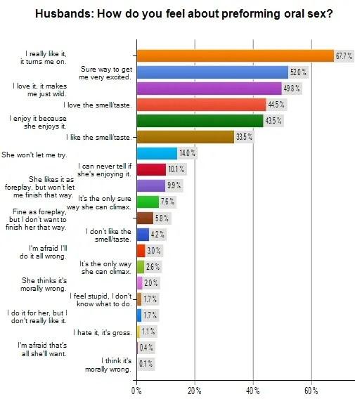 chart from surveymonkey.com