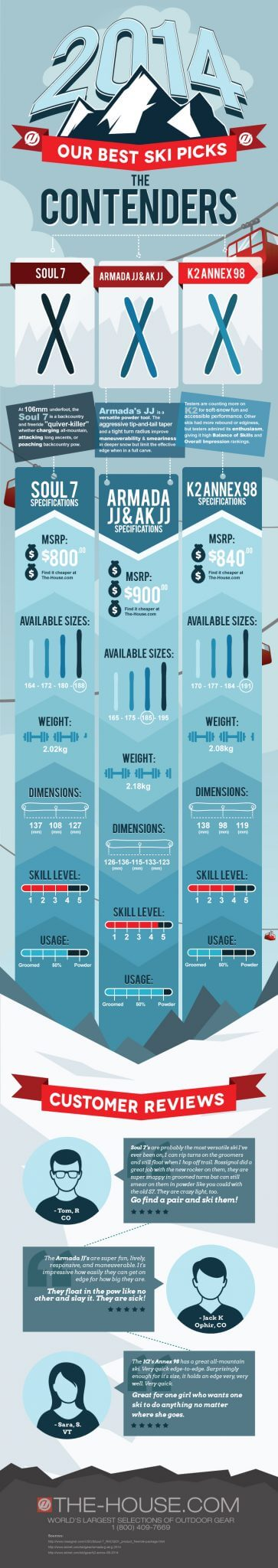 Top Rated Skis 2014