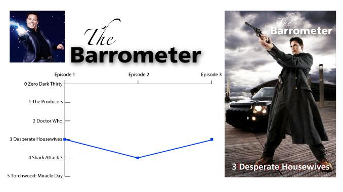 The Barrometer for TheOrville