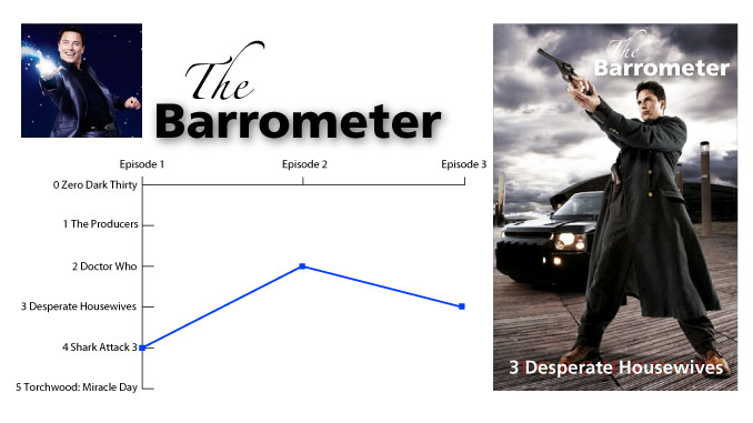 The Barrometer for The Brave