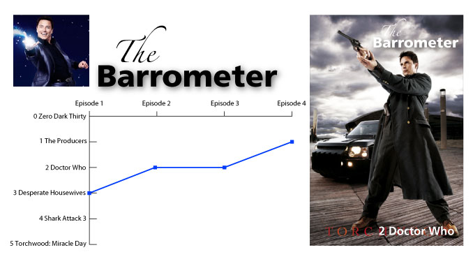 Barrometer for the Runaways