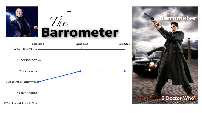 The Barrometer for Happy