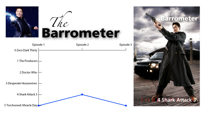 The Barrometer for Squinters