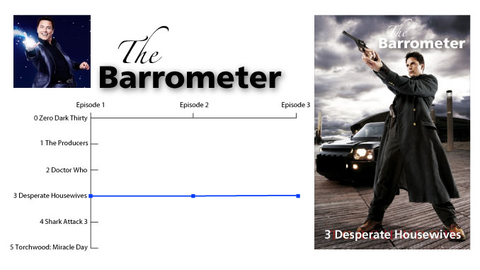 The Barrometer for Siren