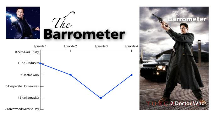 The Barrometer for Killing Eve