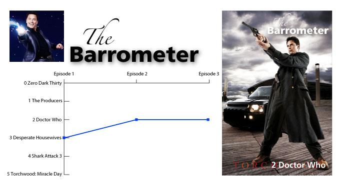 The Barrometer for Condor