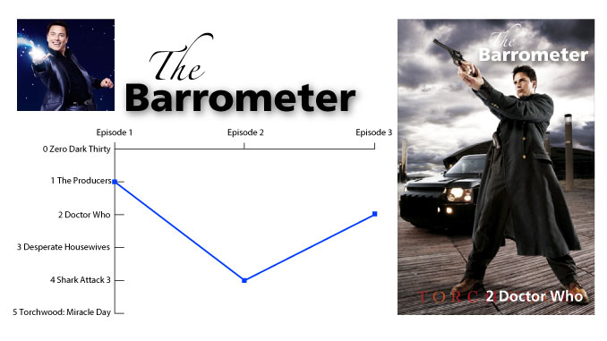 The Barrometer for Titans