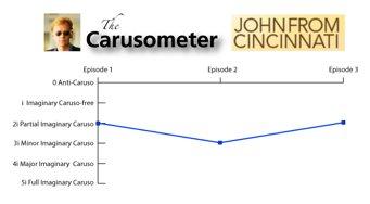 John From Cincinnati Carusometer