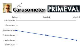 Primeval Carusometer