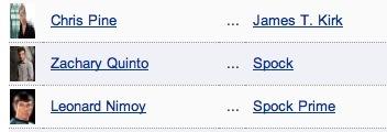 The cast list on IMDB for Star Trek