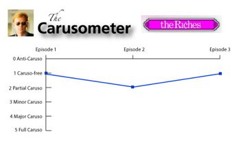 The Carusometer for The Riches