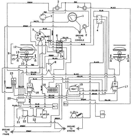 Wiring Diagram For Kubota Rtv 900
