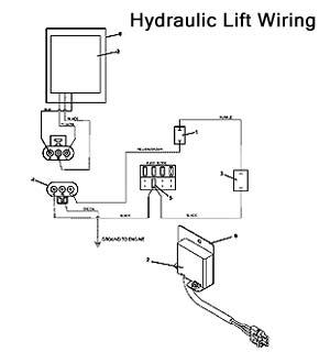 928d2_2005_hydraulic_lift_wiring?resize=300%2C320 hydraulic tail lift wiring diagram wiring diagram zepro tail lift wiring diagram at edmiracle.co
