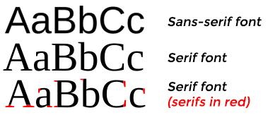 Sans vs sans-serif font
