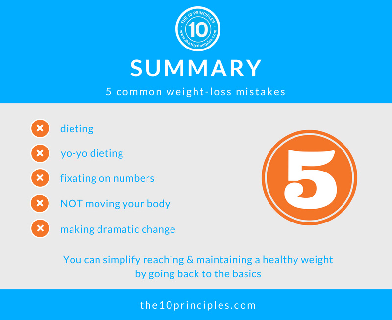 Common weight-loss mistakes - summary