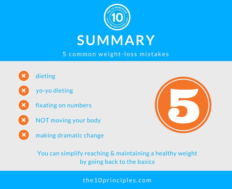 weight loss meditation mantra