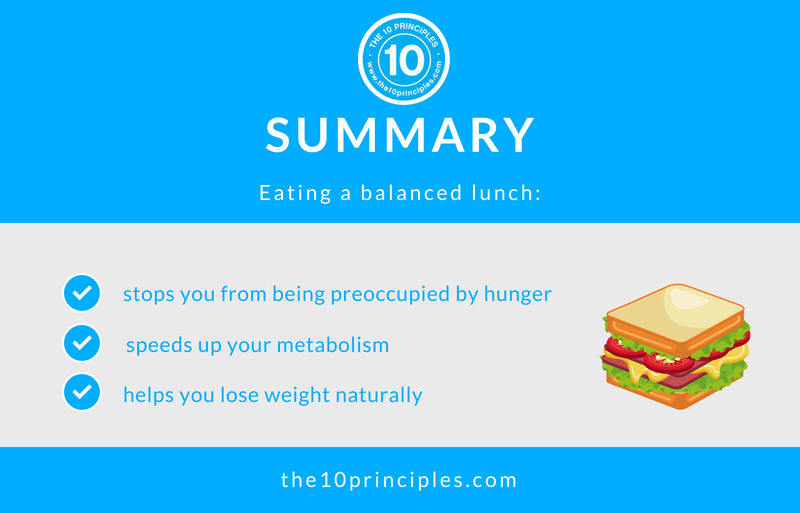 Does eating lunch help you lose weight?