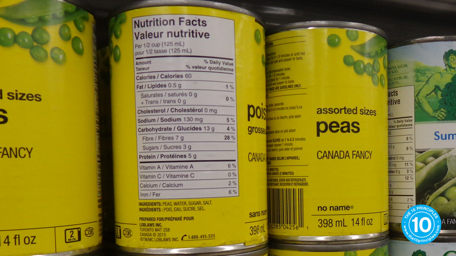 New Years Resolution - Nutritional Labeling