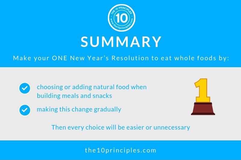 New Year's Resolution - Summary