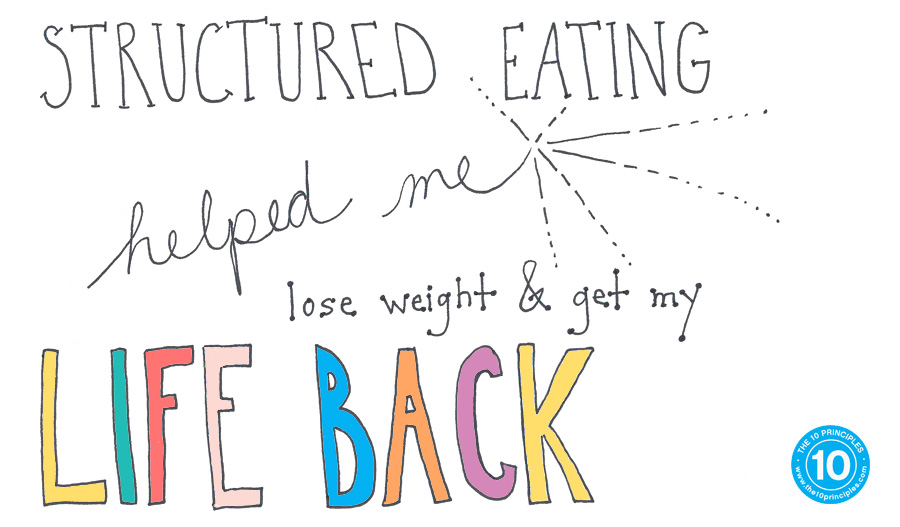 Structured eating helped me lose weight and get my life back