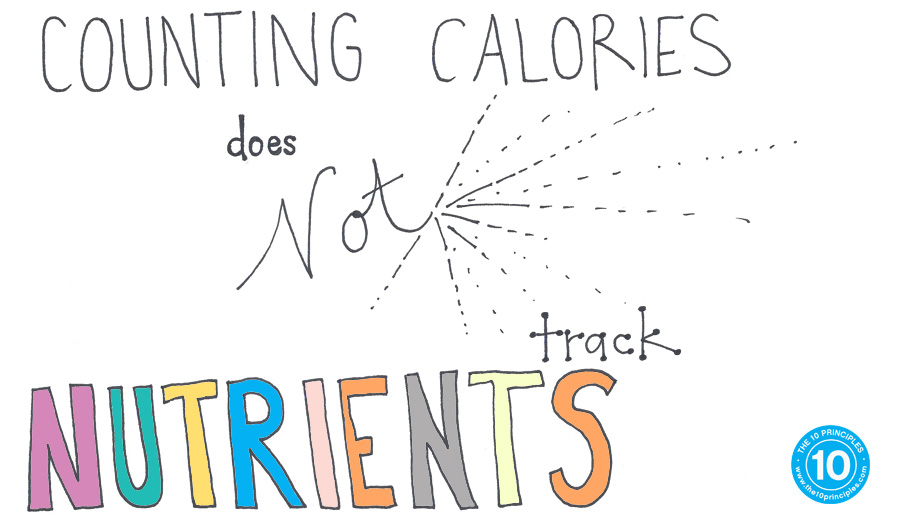 Counting calories does NOT track nutrients!