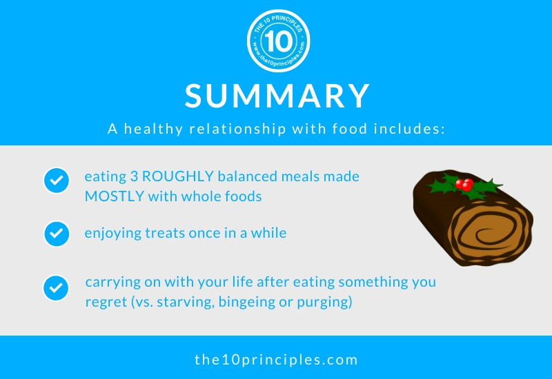Yule Log recipe: eating dessert helps you lose weight - summary