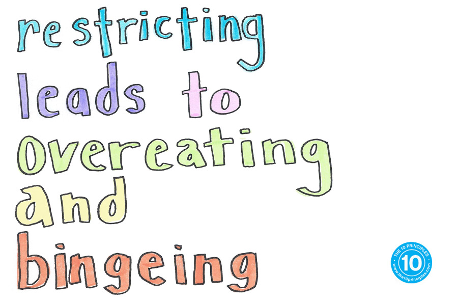 Restricting leads to overeating and bingeing
