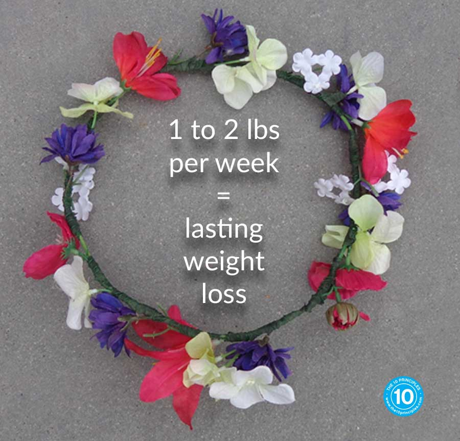 I need to lose weight before my wedding - habits