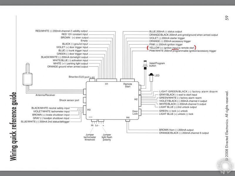 Avital car alarms wiring diagrams free picture diagram wiring on avital remote start wiring diagram Avital 5303L Replacement Remote avital 4103 troubleshooting