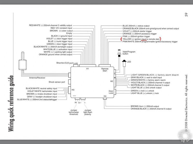 Avital Car Alarms Wiring Diagrams Free Picture Diagram – Evs Car Alarm Wiring Diagram 2