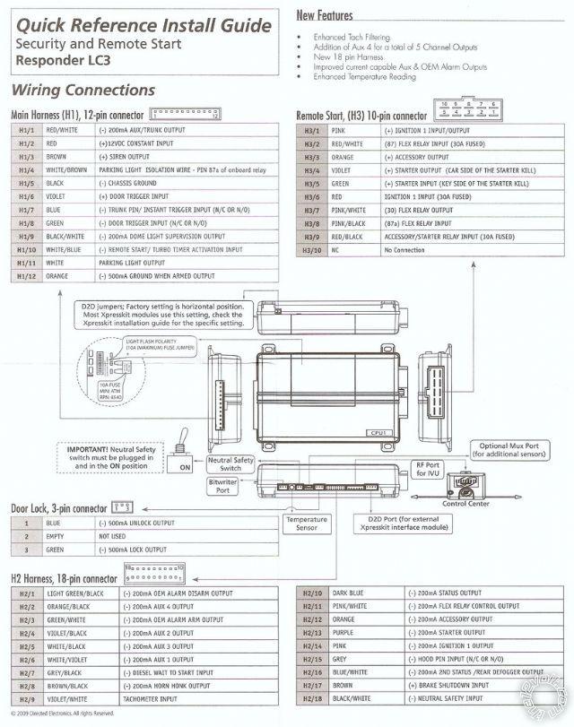 viper smartstart module wiring schematic diagrams get image viper smartstart module wiring schematic diagrams get image about wiring diagram