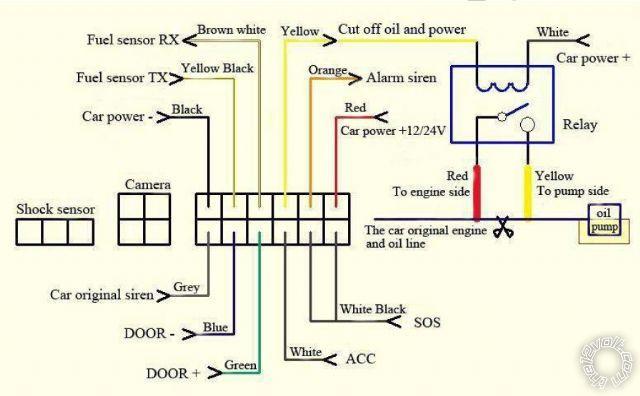 kia alarm wiring diagram 2000 subaru legacy engine diagram