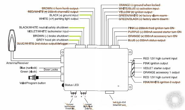 Avital Alarm Wiring Diagram : Avital wiring diagram images