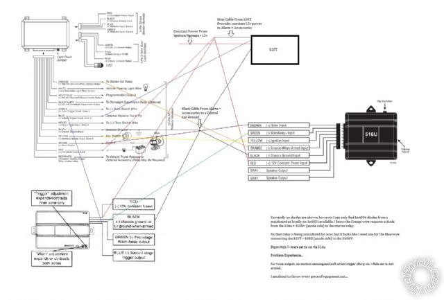 viper 5701 wiring diagram wiring get image about wiring diagram viper 5701 wiring diagram viper home wiring diagrams
