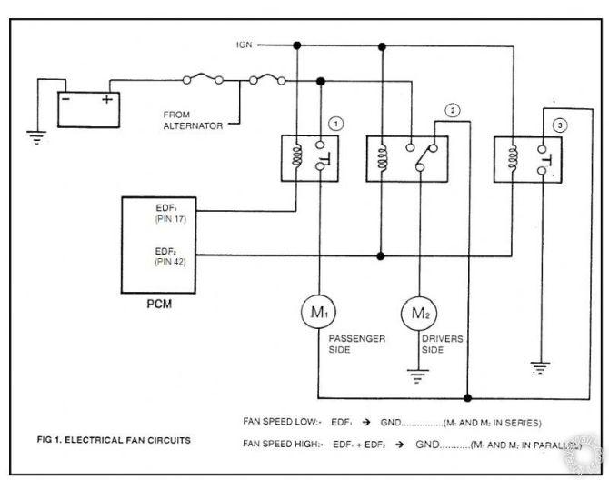 electric fan complex design