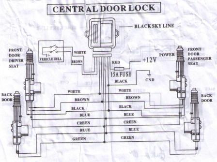 door_lock_diagram3?resize\\\=448%2C335\\\&ssl\\\=1 snugtop wiring diagram ford car wiring diagrams u2022 couponss co snugtop wiring diagram at mifinder.co