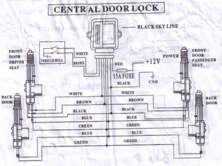 wire central locking actuator wiring diagram  aftermarket door lock actuator wiring diagrams get image on 5 wire central locking actuator wiring