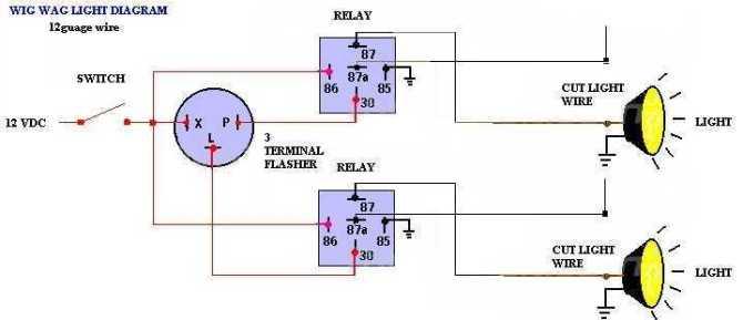 wig wag wiring diagram  panel fuse box diagram for bobcat
