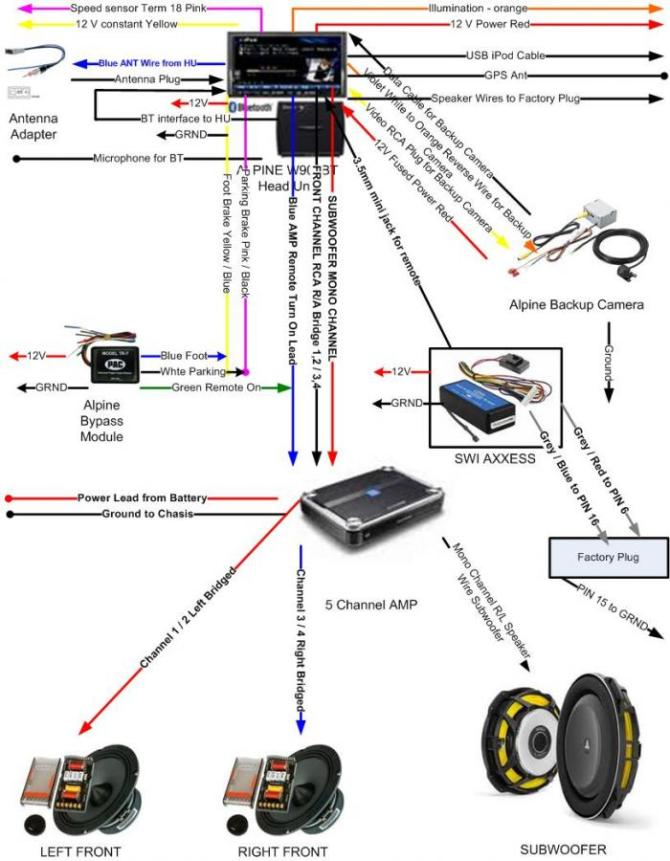 alpine car audio wiring  wiring diagram solidmoto  solid