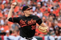 Braves Acquire RHP Brad Brach From Baltimore