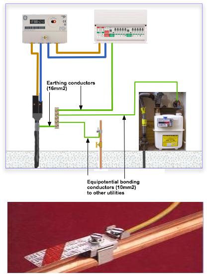 diagram house wiring diagram 17th edition full version hd
