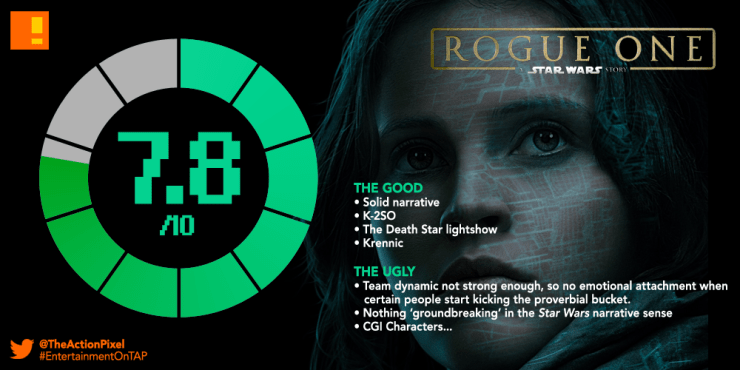 NEW RATING,rogue one, tap reviews, rogue one: a star wars story, the action pixel, entertainment on tap, jyn erso, tap reviews, the action pixel