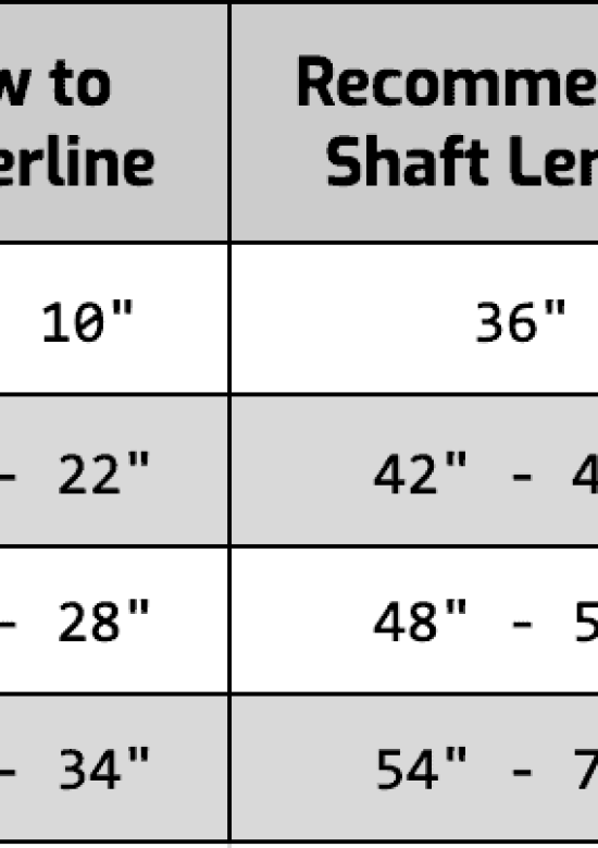 learn to dive with open water diver course